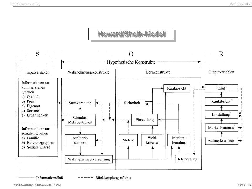 FH-Wiesbaden / Marketing Prof. Dr. Klaus Brüne Produktmanagement / Kommunikation Kurs B Kurs_B / 41 Howard/Sheth-Modell Howard/Sheth-Modell