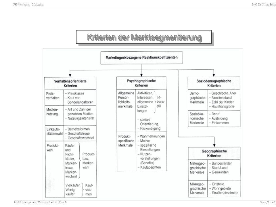 FH-Wiesbaden / Marketing Prof. Dr. Klaus Brüne Produktmanagement / Kommunikation Kurs B Kurs_B / 46 Kriterien der Marktsegmentierung Kriterien der Mar
