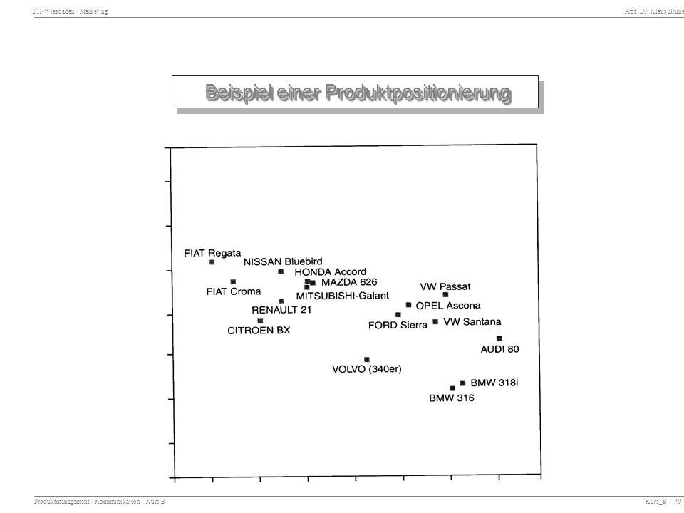 FH-Wiesbaden / Marketing Prof. Dr. Klaus Brüne Produktmanagement / Kommunikation Kurs B Kurs_B / 49 Beispiel einer Produktpositionierung Beispiel eine