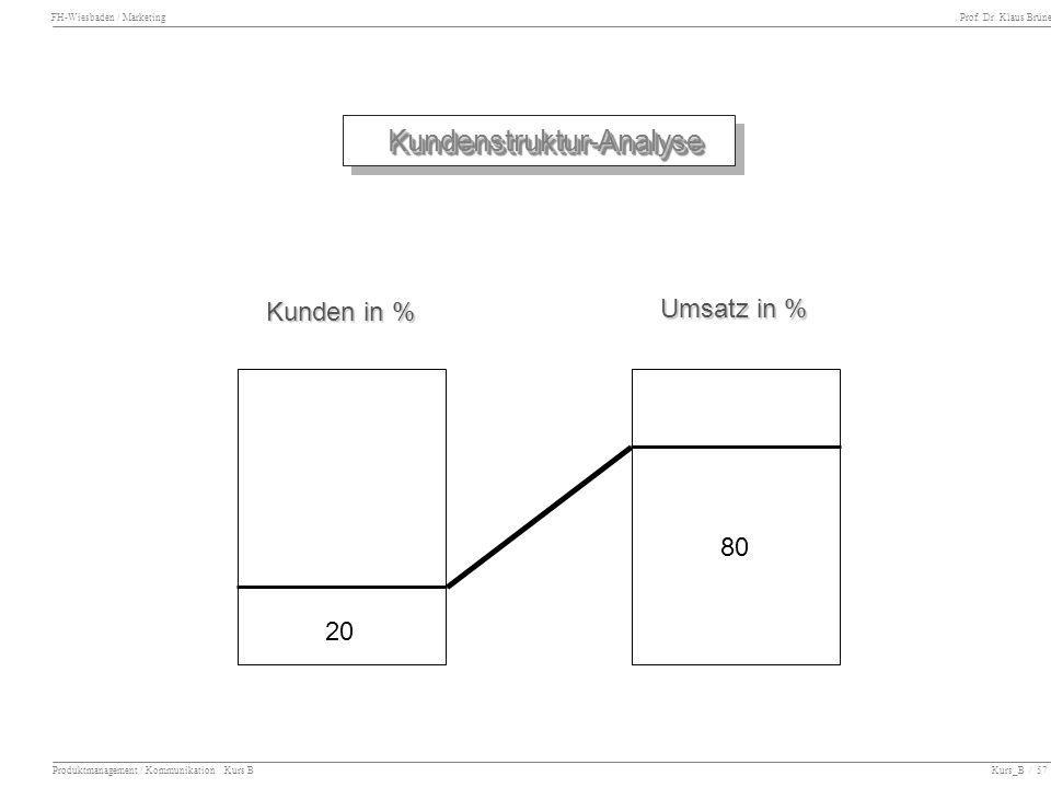FH-Wiesbaden / Marketing Prof. Dr. Klaus Brüne Produktmanagement / Kommunikation Kurs B Kurs_B / 57 Kundenstruktur-AnalyseKundenstruktur-Analyse Kunde