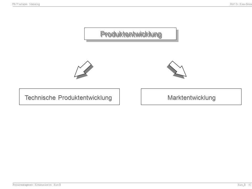 FH-Wiesbaden / Marketing Prof. Dr. Klaus Brüne Produktmanagement / Kommunikation Kurs B Kurs_B / 65 ProduktentwicklungProduktentwicklung Technische Pr