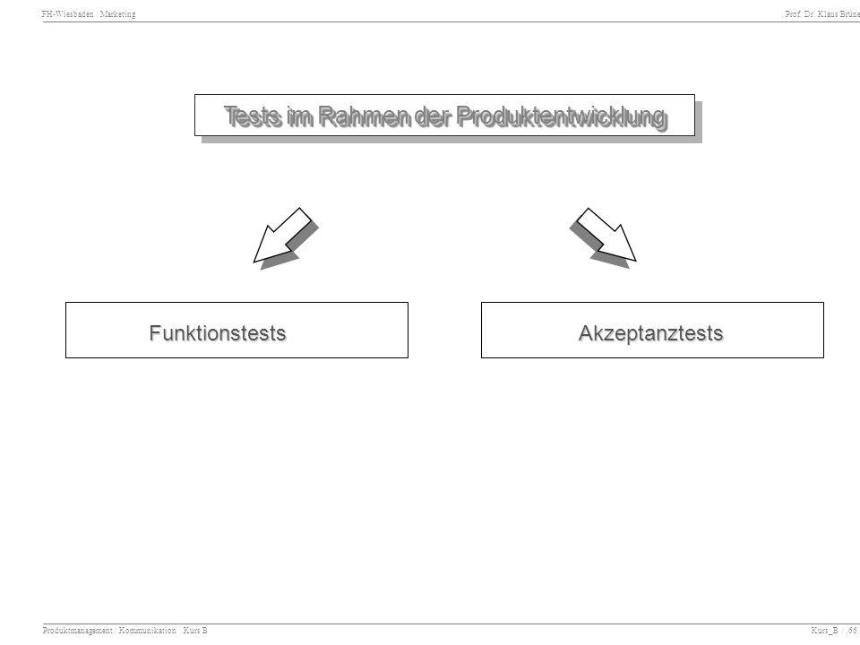 FH-Wiesbaden / Marketing Prof.Dr.
