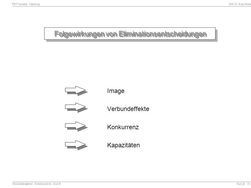 FH-Wiesbaden / Marketing Prof. Dr. Klaus Brüne Produktmanagement / Kommunikation Kurs B Kurs_B / 83 Folgewirkungen von Eliminationsentscheidungen Imag