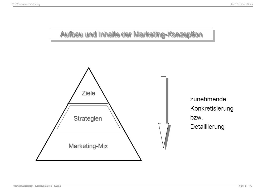 FH-Wiesbaden / Marketing Prof. Dr. Klaus Brüne Produktmanagement / Kommunikation Kurs B Kurs_B / 90 Aufbau und Inhalte der Marketing-Konzeption Ziele