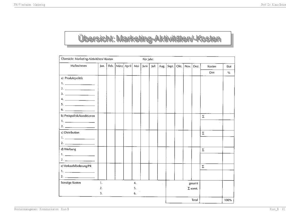 FH-Wiesbaden / Marketing Prof. Dr. Klaus Brüne Produktmanagement / Kommunikation Kurs B Kurs_B / 92 Übersicht: Marketing-Aktivitäten/-Kosten Übersicht