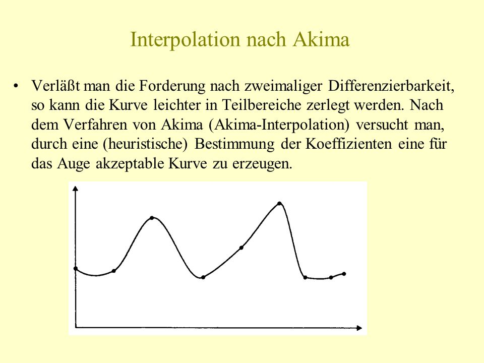 Interpolation nach Akima Verläßt man die Forderung nach zweimaliger Differenzierbarkeit, so kann die Kurve leichter in Teilbereiche zerlegt werden. Na