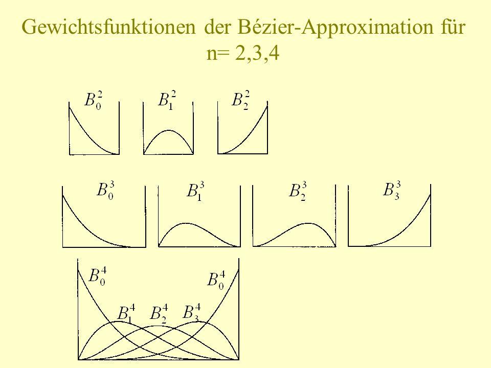 Gewichtsfunktionen der Bézier-Approximation für n= 2,3,4