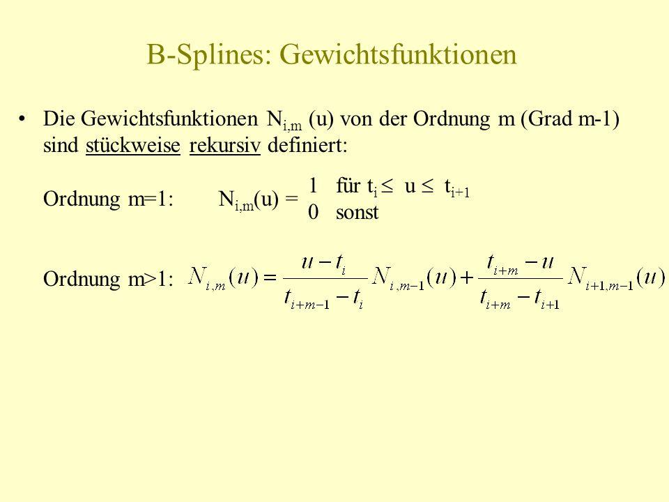 B-Splines: Gewichtsfunktionen Die Gewichtsfunktionen N i,m (u) von der Ordnung m (Grad m-1) sind stückweise rekursiv definiert: Ordnung m=1: N i,m (u)