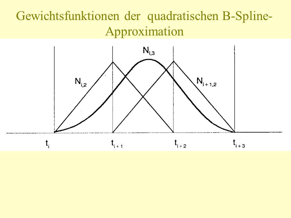 Gewichtsfunktionen der quadratischen B-Spline- Approximation
