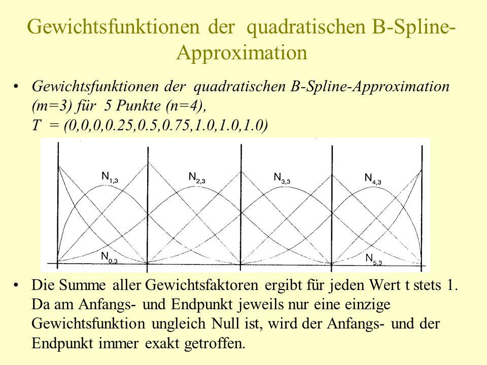Gewichtsfunktionen der quadratischen B-Spline-Approximation (m=3) für 5 Punkte (n=4), T = (0,0,0,0.25,0.5,0.75,1.0,1.0,1.0) Die Summe aller Gewichtsfa