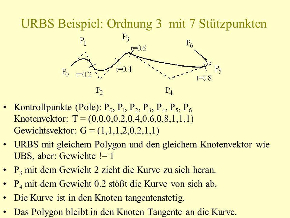URBS Beispiel: Ordnung 3 mit 7 Stützpunkten Kontrollpunkte (Pole): P 0, P l, P 2, P 3, P 4, P 5, P 6 Knotenvektor: T = (0,0,0,0.2,0.4,0.6,0.8,1,1,1) G