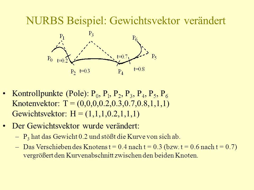 NURBS Beispiel: Gewichtsvektor verändert Kontrollpunkte (Pole): P 0, P l, P 2, P 3, P 4, P 5, P 6 Knotenvektor: T = (0,0,0,0.2,0.3,0.7,0.8,1,1,1) Gewi