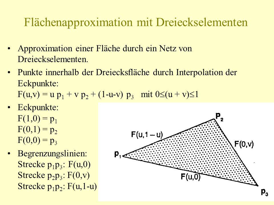 Flächenapproximation mit Dreieckselementen Approximation einer Fläche durch ein Netz von Dreieckselementen. Punkte innerhalb der Dreiecksfläche durch