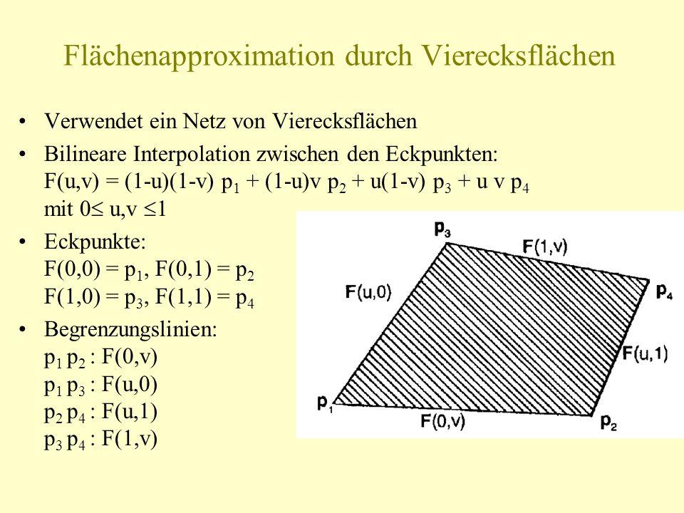 Flächenapproximation durch Vierecksflächen Verwendet ein Netz von Vierecksflächen Bilineare Interpolation zwischen den Eckpunkten: F(u,v) = (1-u)(1-v)