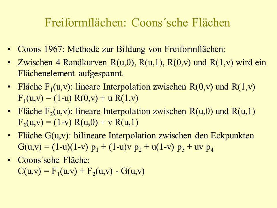 Freiformflächen: Coons´sche Flächen Coons 1967: Methode zur Bildung von Freiformflächen: Zwischen 4 Randkurven R(u,0), R(u,1), R(0,v) und R(1,v) wird
