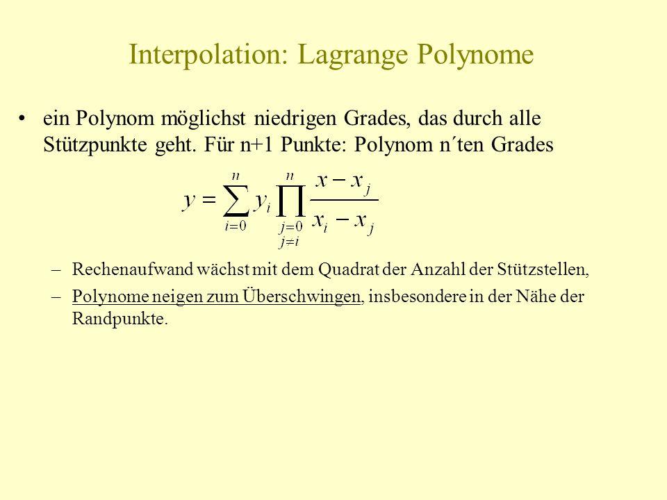 Interpolation: Lagrange Polynome ein Polynom möglichst niedrigen Grades, das durch alle Stützpunkte geht. Für n+1 Punkte: Polynom n´ten Grades –Rechen