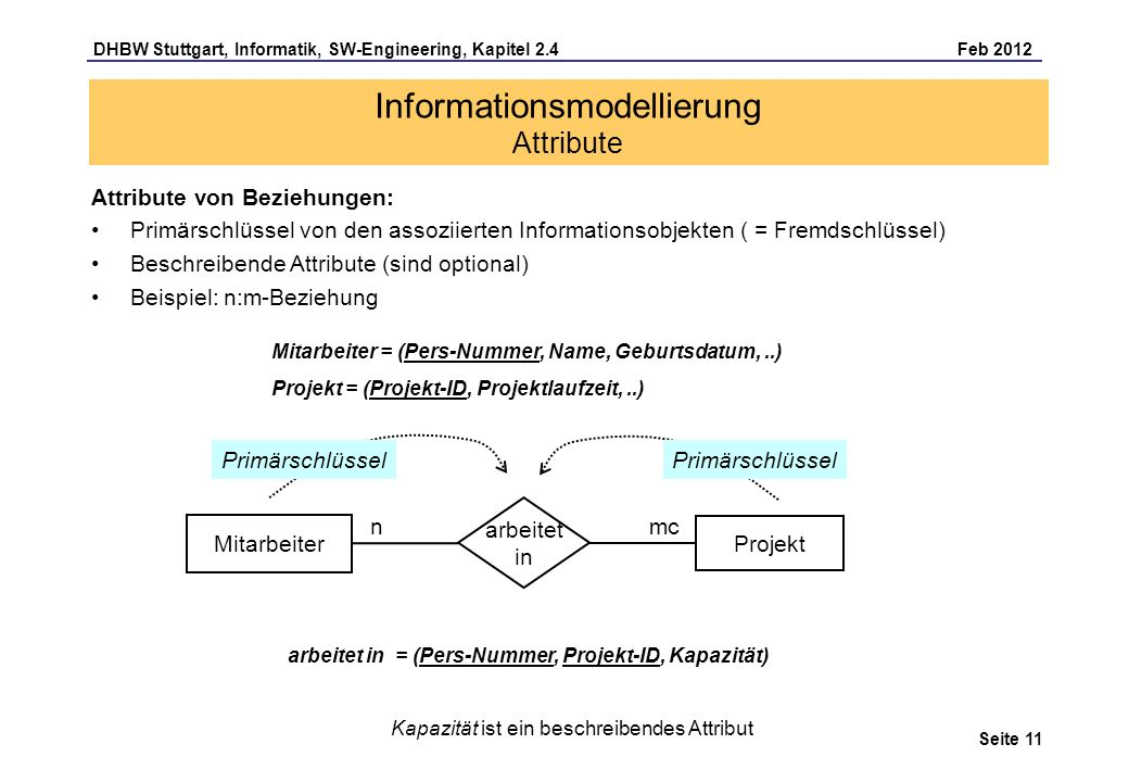 DHBW Stuttgart, Informatik, SW-Engineering, Kapitel 2.4 Feb 2012 Seite 11 Attribute von Beziehungen: Primärschlüssel von den assoziierten Informations