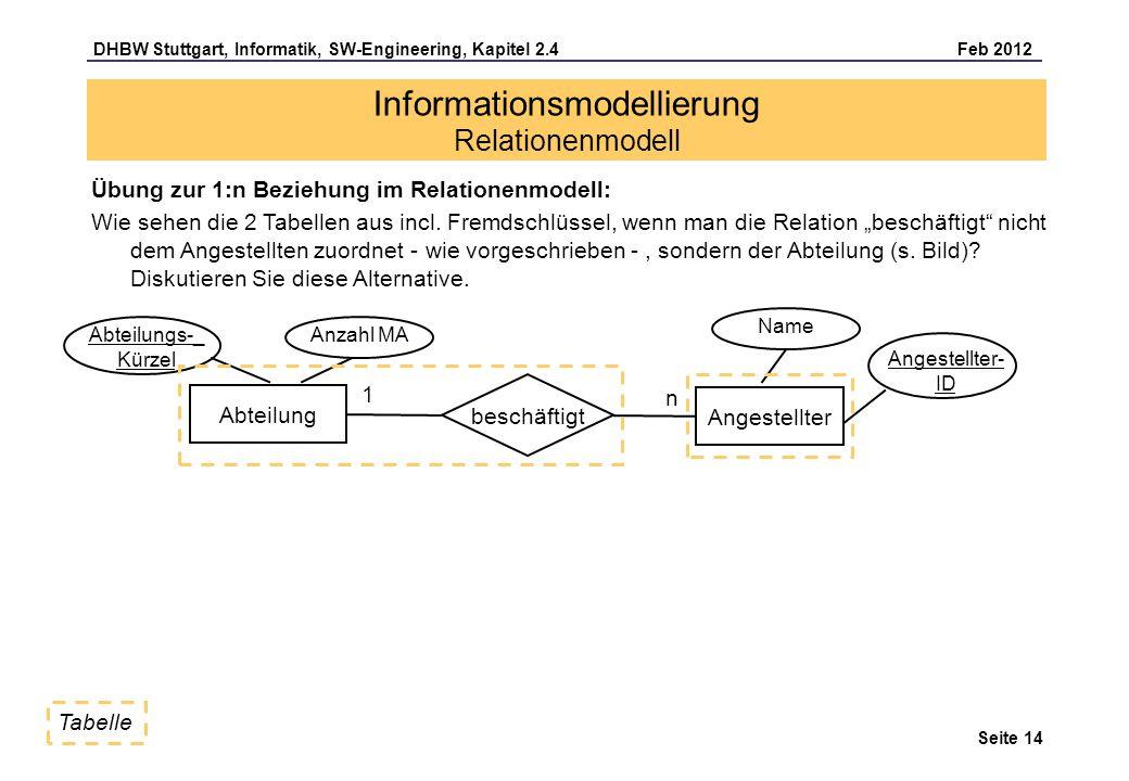 DHBW Stuttgart, Informatik, SW-Engineering, Kapitel 2.4 Feb 2012 Seite 14 Übung zur 1:n Beziehung im Relationenmodell: Wie sehen die 2 Tabellen aus in