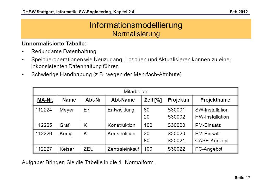 DHBW Stuttgart, Informatik, SW-Engineering, Kapitel 2.4 Feb 2012 Seite 17 Unnormalisierte Tabelle: Redundante Datenhaltung Speicheroperationen wie Neu
