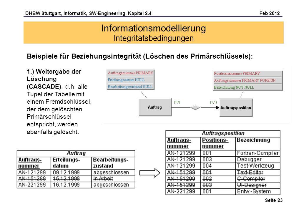 DHBW Stuttgart, Informatik, SW-Engineering, Kapitel 2.4 Feb 2012 Seite 23 Informationsmodellierung Integritätsbedingungen Beispiele für Beziehungsinte