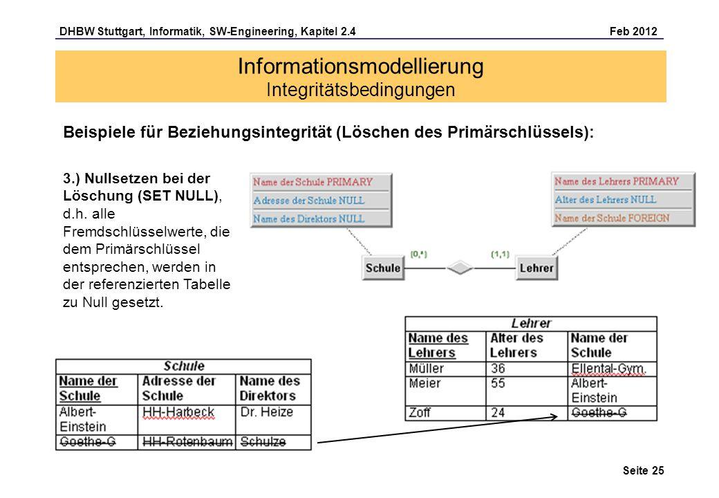 DHBW Stuttgart, Informatik, SW-Engineering, Kapitel 2.4 Feb 2012 Seite 25 Informationsmodellierung Integritätsbedingungen Beispiele für Beziehungsinte