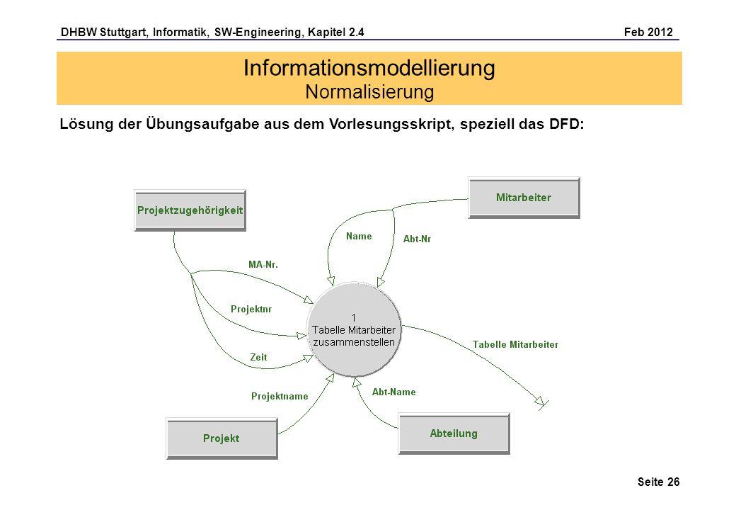 DHBW Stuttgart, Informatik, SW-Engineering, Kapitel 2.4 Feb 2012 Seite 26 Lösung der Übungsaufgabe aus dem Vorlesungsskript, speziell das DFD: Informa