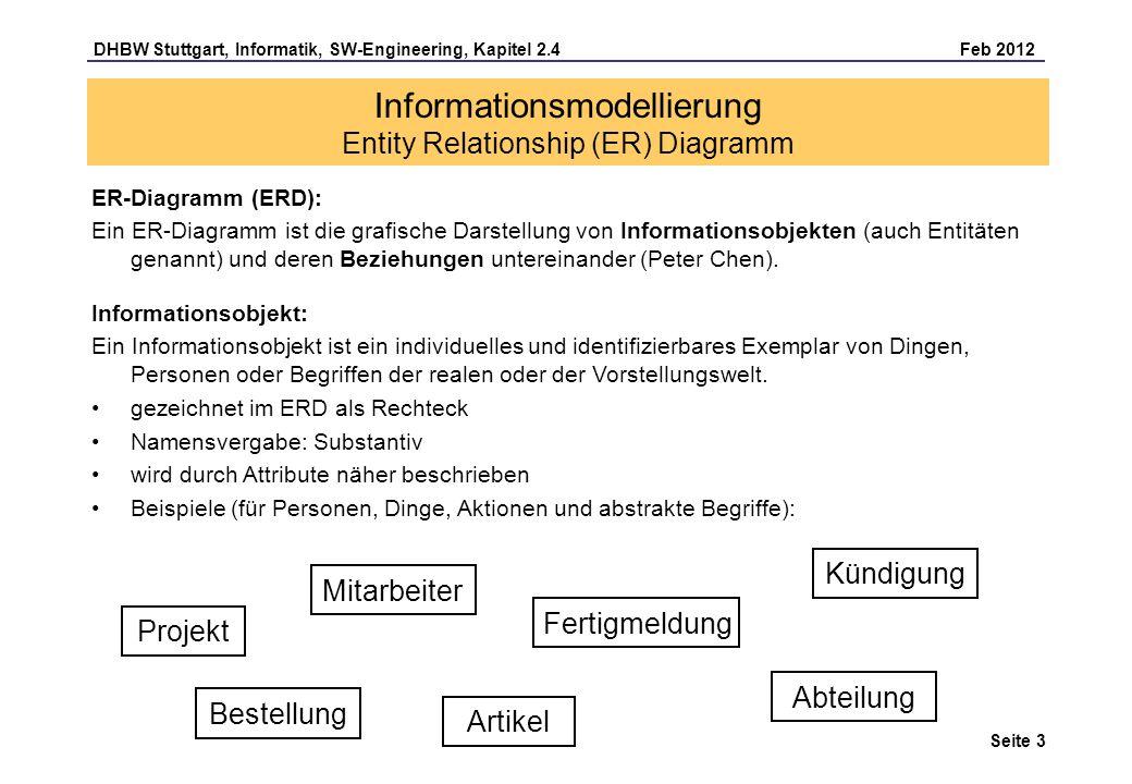 DHBW Stuttgart, Informatik, SW-Engineering, Kapitel 2.4 Feb 2012 Seite 4 Informationsmodellierung Entity Relationship (ER) Diagramm Beziehung: Eine Beziehung assoziiert wechselseitig zwei (oder mehr) Entitäten (Informationsobjekte): gezeichnet im ERD als Raute mit einer Linie zur jeweiligen Entität Namensvergabe: – Verb, um die Darstellung Entität-Beziehung-Entität von links nach rechts lesen zu können oder – Substantiv, wenn aus Gründen der Vereinheitlichung ein Hauptwort gefordert ist oder mehr als 2 Entitäten assoziiert sind.