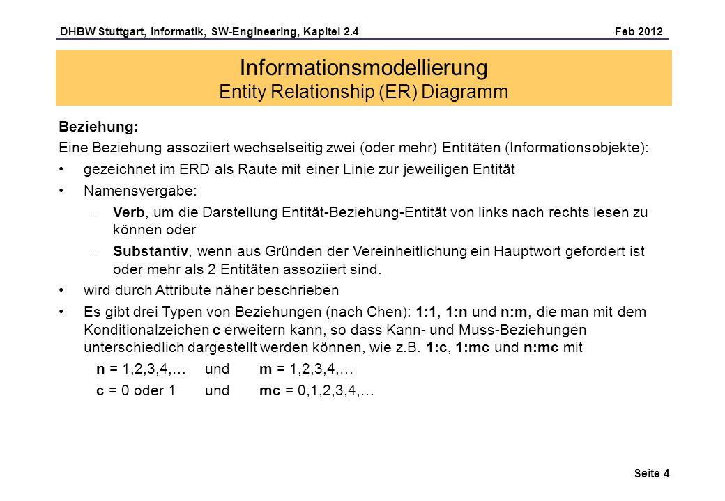 DHBW Stuttgart, Informatik, SW-Engineering, Kapitel 2.4 Feb 2012 Seite 5 Informationsmodellierung Entity Relationship (ER) Diagramm 1:1-Beziehung (Muss-Beziehung) 1:c-Beziehung (Kann-Beziehung) 1:n-Beziehung (Muss-Beziehung): Zu jedem Vater gibt es ein oder mehrere Kinder, jedes Kind hat genau einen Vater.