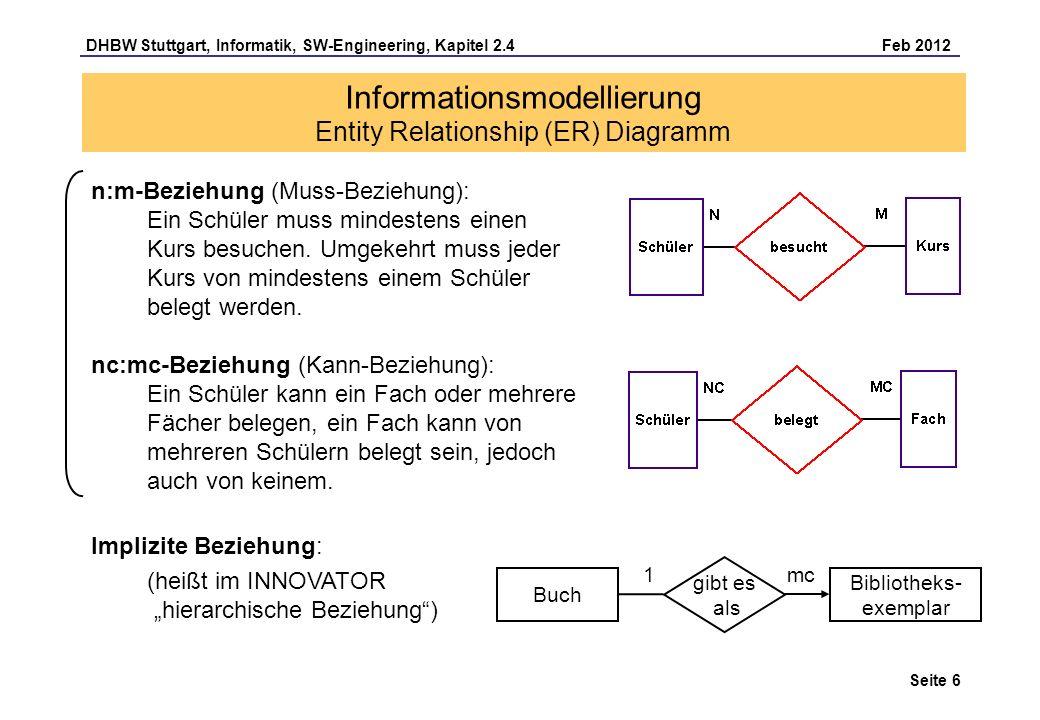 DHBW Stuttgart, Informatik, SW-Engineering, Kapitel 2.4 Feb 2012 Seite 7 Informationsmodellierung Entity Relationship (ER) Diagramm Implizite Beziehung (is part of): Rechnung Rechnungs- position enthält 1n Implizite Beziehung (is a): Artikel auf Lager oder auch nicht Geschäftspartner kann ein Lieferant oder ein Kunde sein.