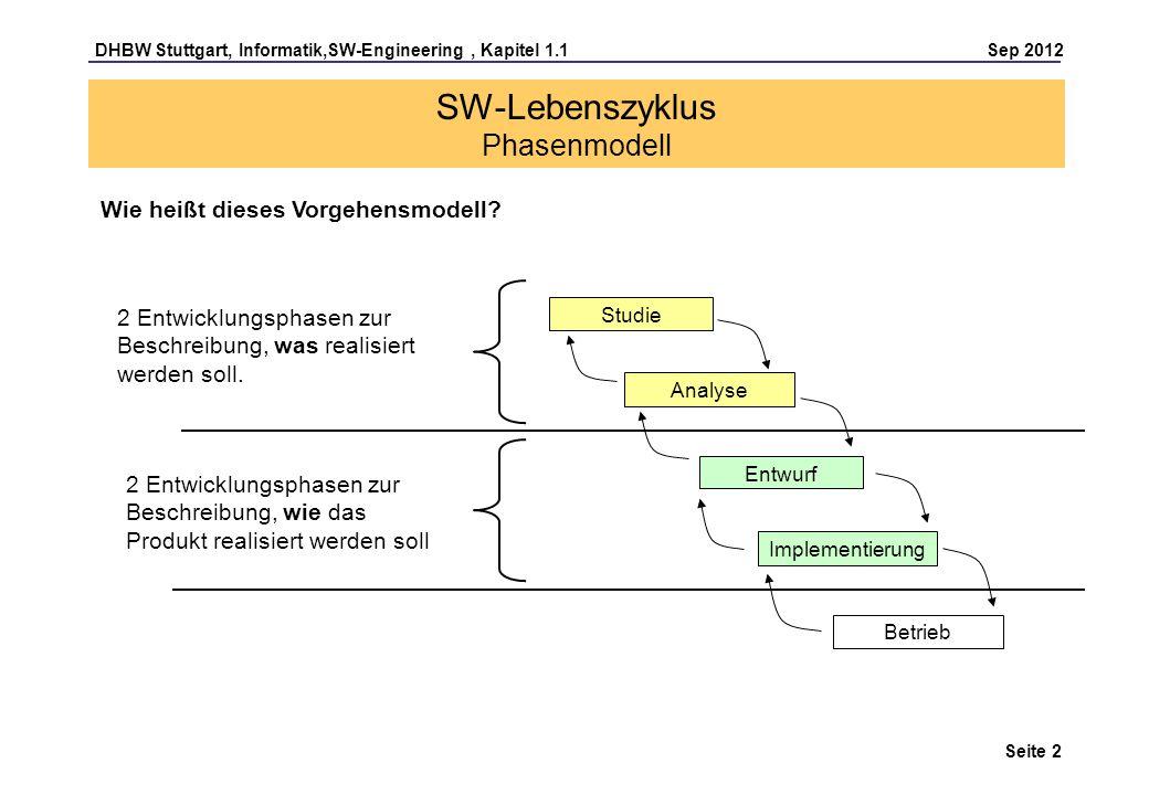 DHBW Stuttgart, Informatik,SW-Engineering, Kapitel 1.1 Sep 2012 Seite 2 Studie Analyse Entwurf Implementierung Betrieb 2 Entwicklungsphasen zur Beschr