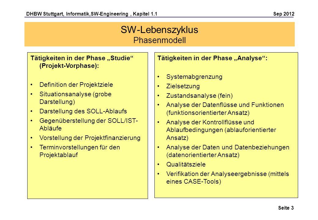 DHBW Stuttgart, Informatik,SW-Engineering, Kapitel 1.1 Sep 2012 Seite 3 SW-Lebenszyklus Phasenmodell Tätigkeiten in der Phase Studie (Projekt-Vorphase
