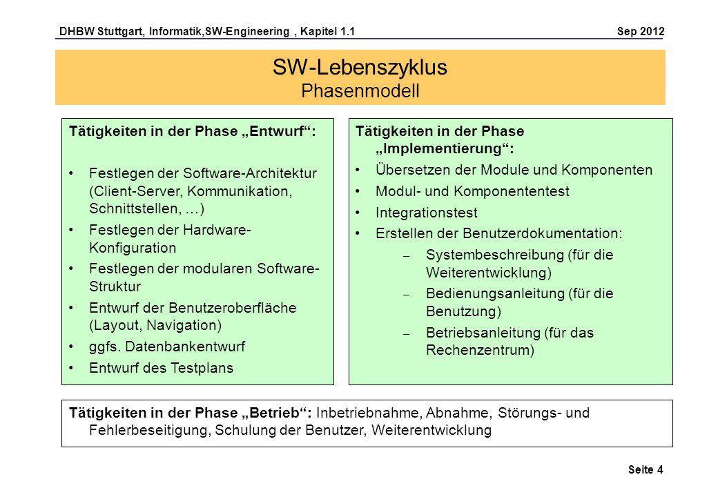 DHBW Stuttgart, Informatik,SW-Engineering, Kapitel 1.1 Sep 2012 Seite 4 SW-Lebenszyklus Phasenmodell Tätigkeiten in der Phase Entwurf: Festlegen der S