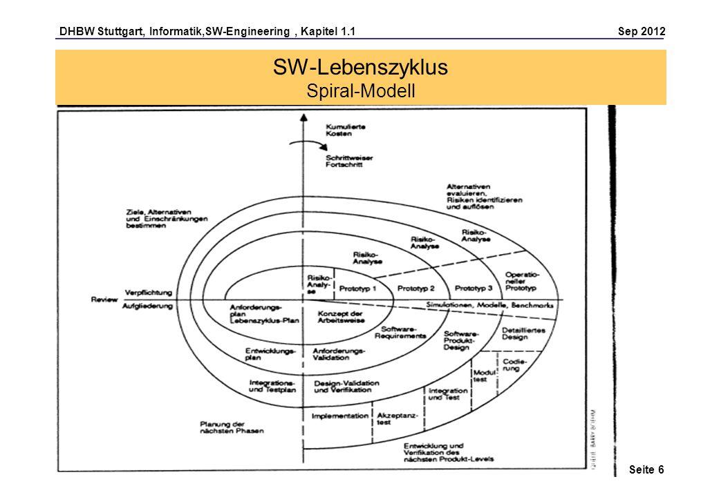 DHBW Stuttgart, Informatik,SW-Engineering, Kapitel 1.1 Sep 2012 Seite 6 SW-Lebenszyklus Spiral-Modell