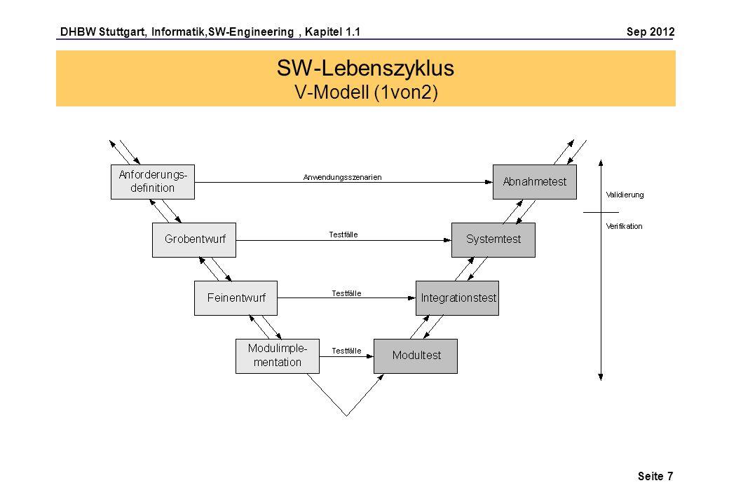 DHBW Stuttgart, Informatik,SW-Engineering, Kapitel 1.1 Sep 2012 Seite 7 SW-Lebenszyklus V-Modell (1von2)