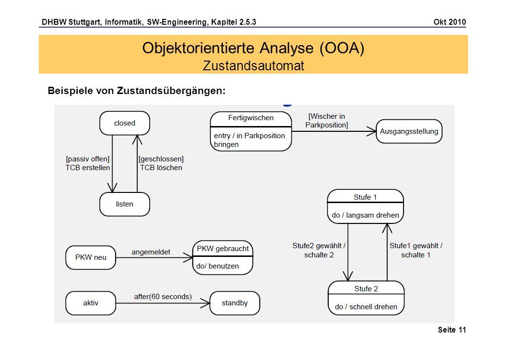 DHBW Stuttgart, Informatik, SW-Engineering, Kapitel 2.5.3 Okt 2010 Seite 11 Beispiele von Zustandsübergängen: Objektorientierte Analyse (OOA) Zustands