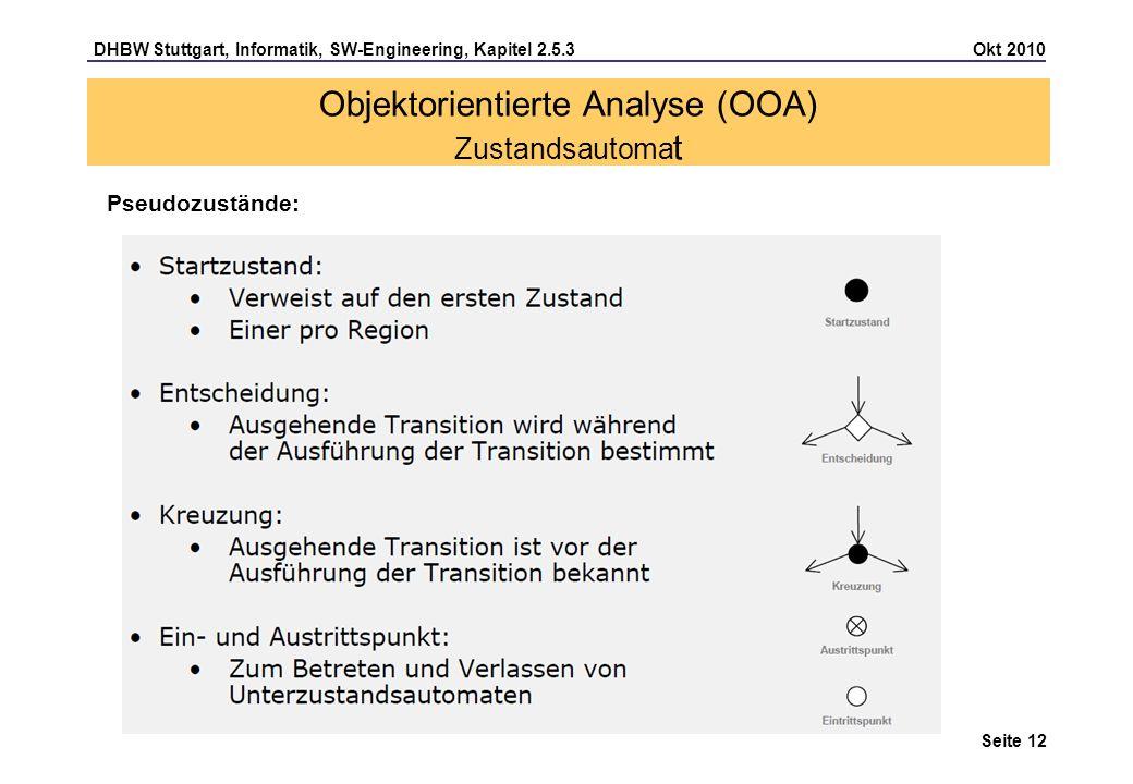 DHBW Stuttgart, Informatik, SW-Engineering, Kapitel 2.5.3 Okt 2010 Seite 12 Pseudozustände: Objektorientierte Analyse (OOA) Zustandsautoma t