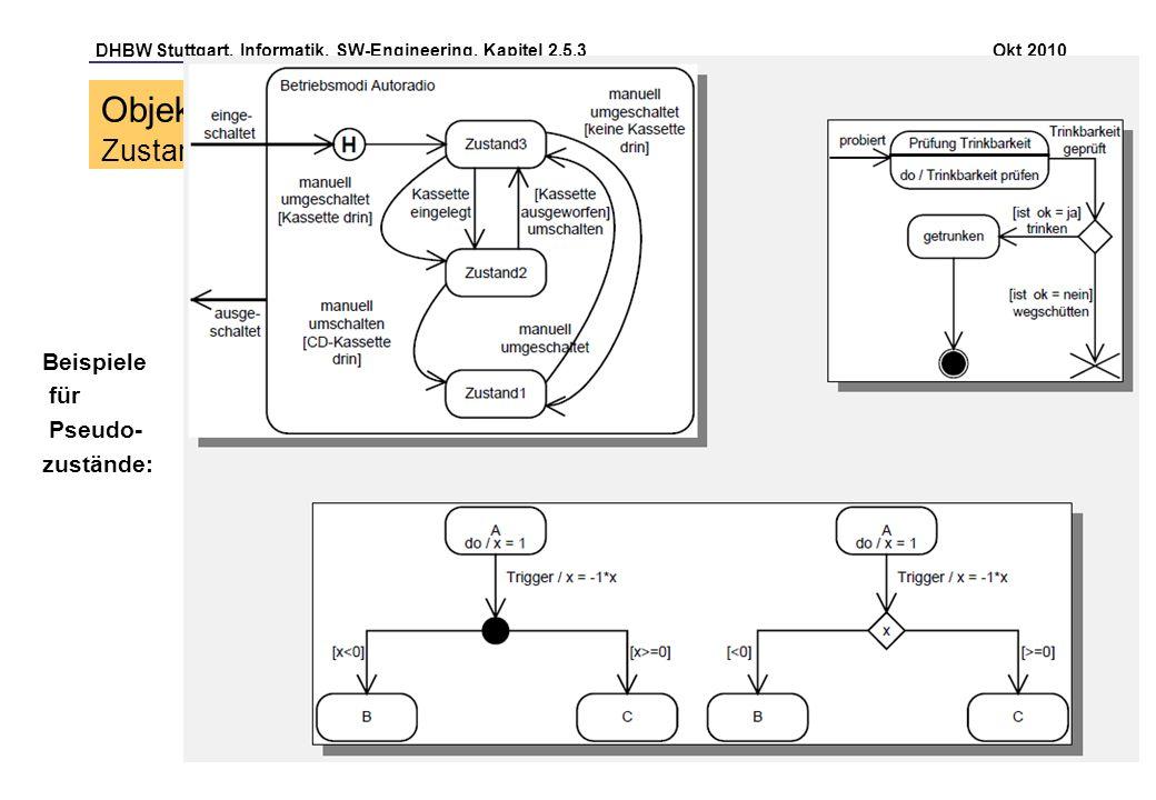 DHBW Stuttgart, Informatik, SW-Engineering, Kapitel 2.5.3 Okt 2010 Seite 14 Beispiele für Pseudo- zustände: Objektorientierte Analyse (OOA) Zustandsau