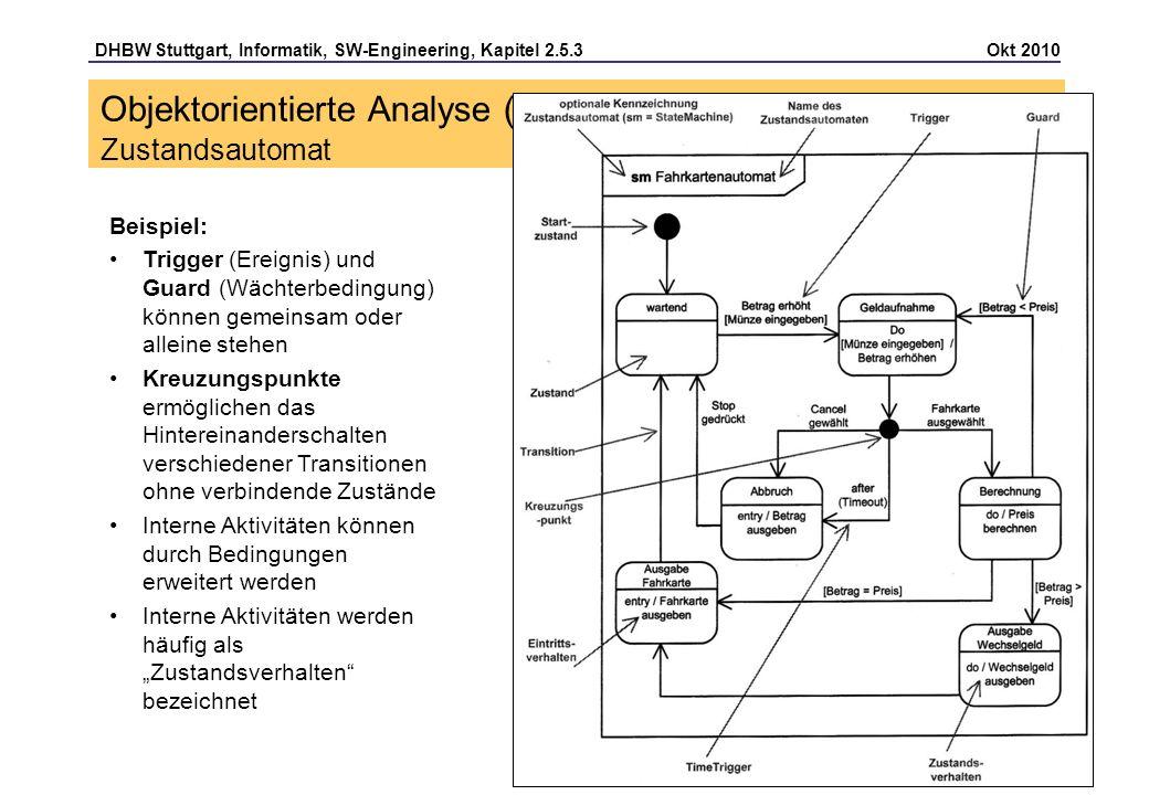 DHBW Stuttgart, Informatik, SW-Engineering, Kapitel 2.5.3 Okt 2010 Seite 15 Beispiel: Trigger (Ereignis) und Guard (Wächterbedingung) können gemeinsam