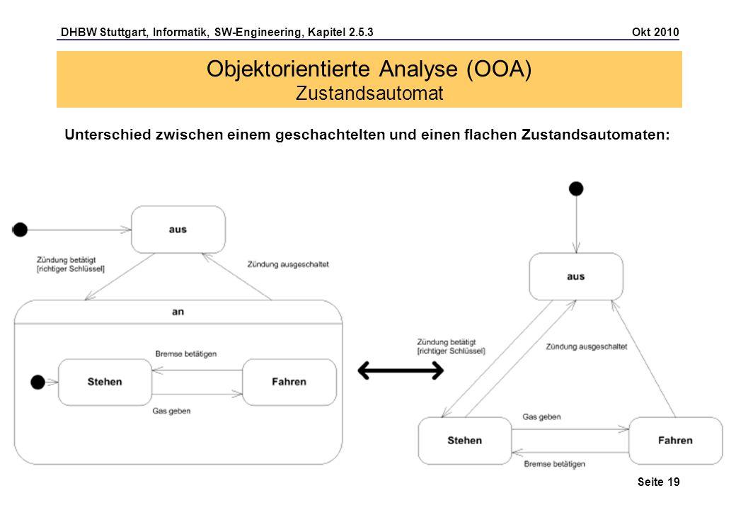 DHBW Stuttgart, Informatik, SW-Engineering, Kapitel 2.5.3 Okt 2010 Seite 19 Objektorientierte Analyse (OOA) Zustandsautomat Unterschied zwischen einem