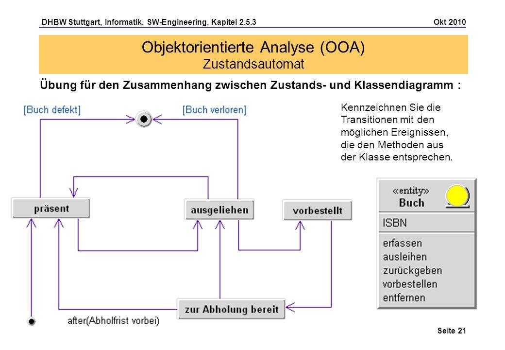 DHBW Stuttgart, Informatik, SW-Engineering, Kapitel 2.5.3 Okt 2010 Seite 21 Objektorientierte Analyse (OOA) Zustandsautomat Übung für den Zusammenhang