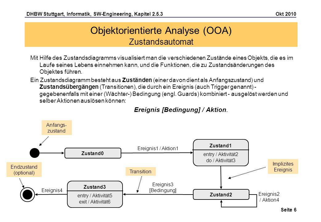 DHBW Stuttgart, Informatik, SW-Engineering, Kapitel 2.5.3 Okt 2010 Seite 7 Beschreibung von Zuständen: Zustände werden durch Zustandsvariable und (Zustands- )Aktivitäten beschrieben – Zustandsvariable (Attribute der Klasse) haben das Format: variable : klasse = initialwert {merkmal} {zusicherung} – Zustandsaktivitäten (interne Aktivitäten) können sein: Entry-Aktivität: nichtunterbrechbare Aktivität beim Eintreten in den Zustand Exit-Aktivität: nichtunterbrechbare Aktivität beim Verlassen des Zustands Do-Aktivität: unterbrechbare Aktivität mit und ohne definiertem Ende; das Beenden einer do-Aktivität kann zu einem Zustandswechsel führen, so dass bei der Transition ein Ereignis nicht explizit angegeben werden muss (implizites Ereignis).