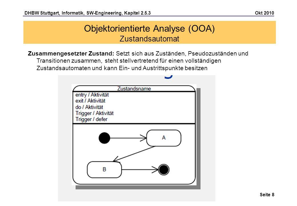 DHBW Stuttgart, Informatik, SW-Engineering, Kapitel 2.5.3 Okt 2010 Seite 9 Zustände können in verschiedene sequentielle oder parallele Unterzustände aufgeteilt werden, wenn es nötig ist, Ereignisse innerhalb eines Zustandes eines Objektes näher zu untersuchen (Die Notation von Unterzuständen ist gleich denen von Zuständen): Objektorientierte Analyse (OOA) Zustandsautomat