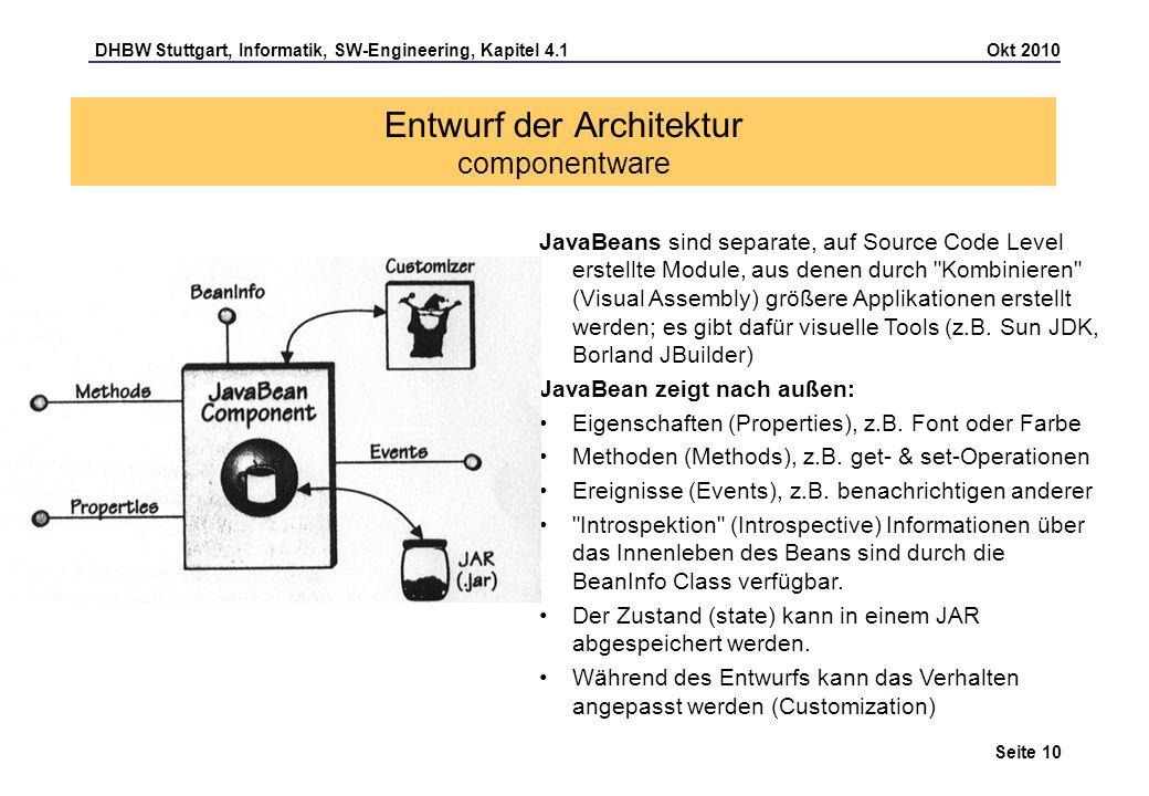 DHBW Stuttgart, Informatik, SW-Engineering, Kapitel 4.1 Okt 2010 Seite 10 Entwurf der Architektur componentware JavaBeans sind separate, auf Source Co