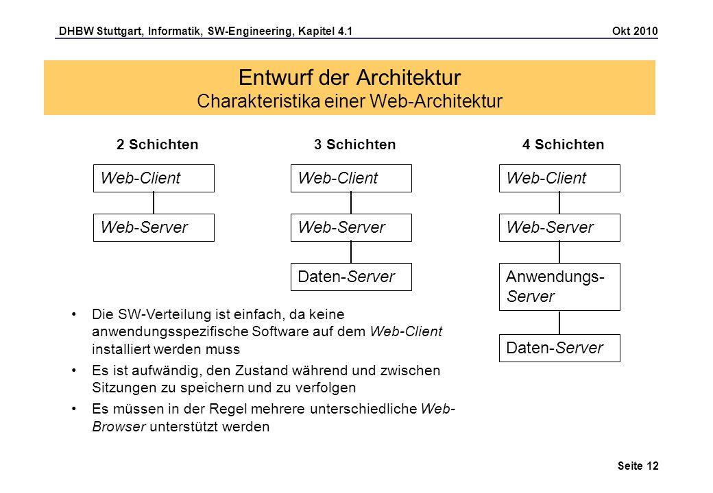 DHBW Stuttgart, Informatik, SW-Engineering, Kapitel 4.1 Okt 2010 Seite 12 Entwurf der Architektur Charakteristika einer Web-Architektur Die SW-Verteil