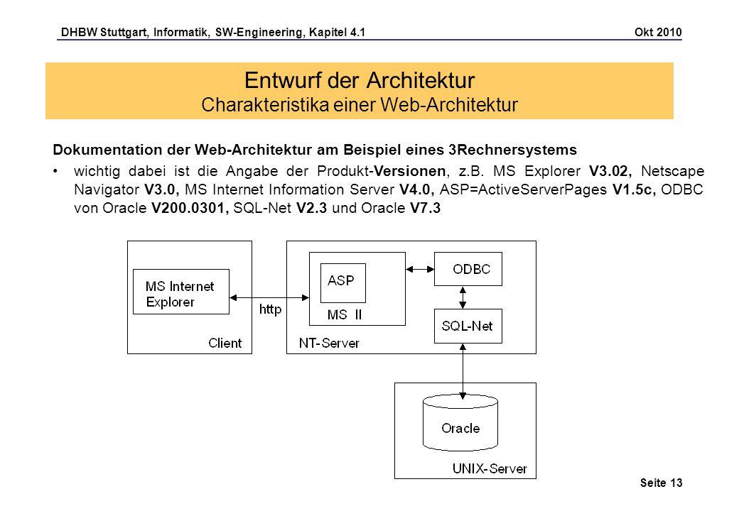 DHBW Stuttgart, Informatik, SW-Engineering, Kapitel 4.1 Okt 2010 Seite 13 Entwurf der Architektur Charakteristika einer Web-Architektur Dokumentation