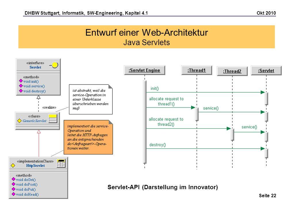 DHBW Stuttgart, Informatik, SW-Engineering, Kapitel 4.1 Okt 2010 Seite 22 Entwurf einer Web-Architektur Java Servlets Servlet-API (Darstellung im Inno
