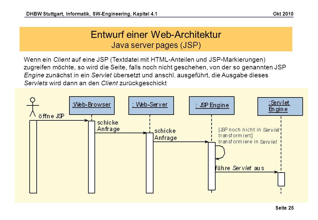 DHBW Stuttgart, Informatik, SW-Engineering, Kapitel 4.1 Okt 2010 Seite 25 Entwurf einer Web-Architektur Java server pages (JSP) Wenn ein Client auf ei