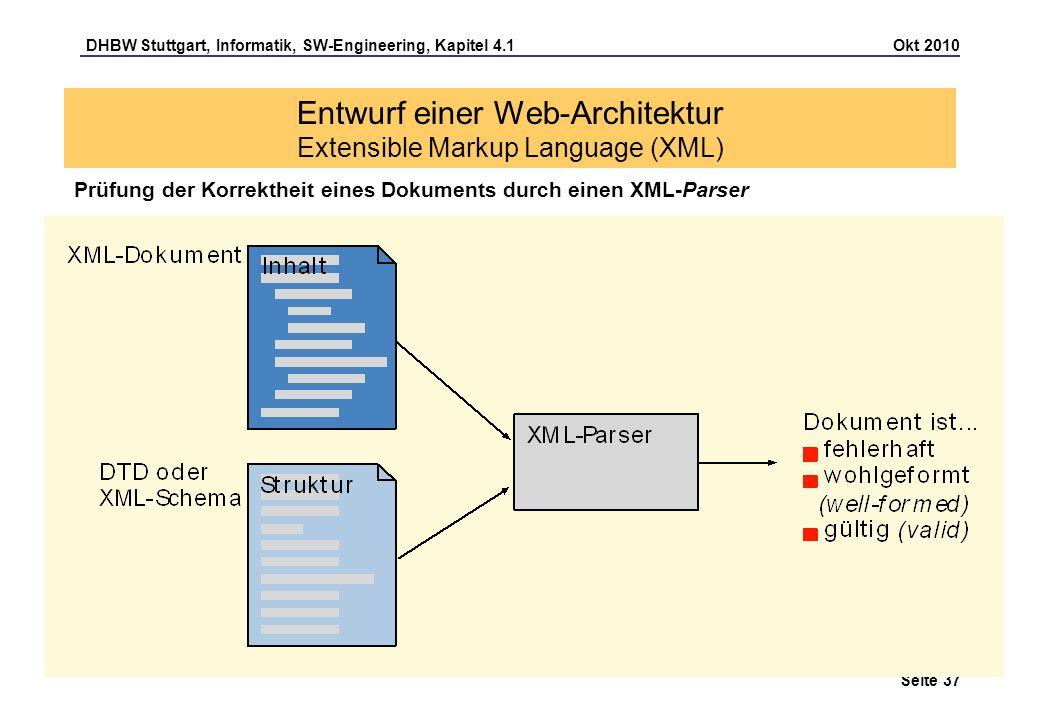 DHBW Stuttgart, Informatik, SW-Engineering, Kapitel 4.1 Okt 2010 Seite 37 Entwurf einer Web-Architektur Extensible Markup Language (XML) Prüfung der K