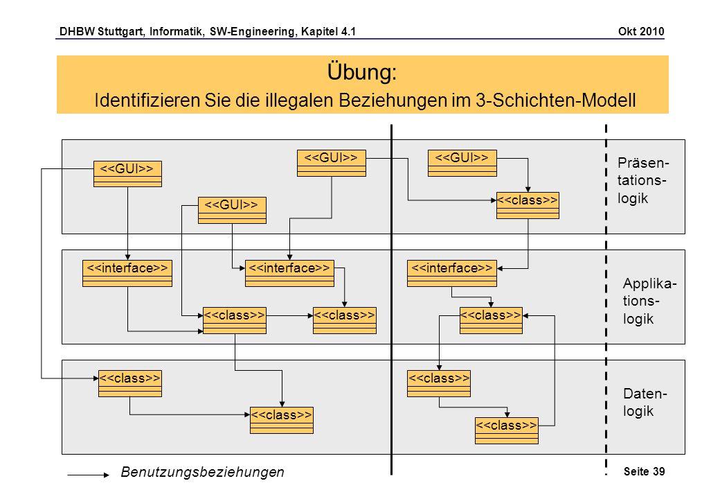 DHBW Stuttgart, Informatik, SW-Engineering, Kapitel 4.1 Okt 2010 Seite 39 Übung: Identifizieren Sie die illegalen Beziehungen im 3-Schichten-Modell >