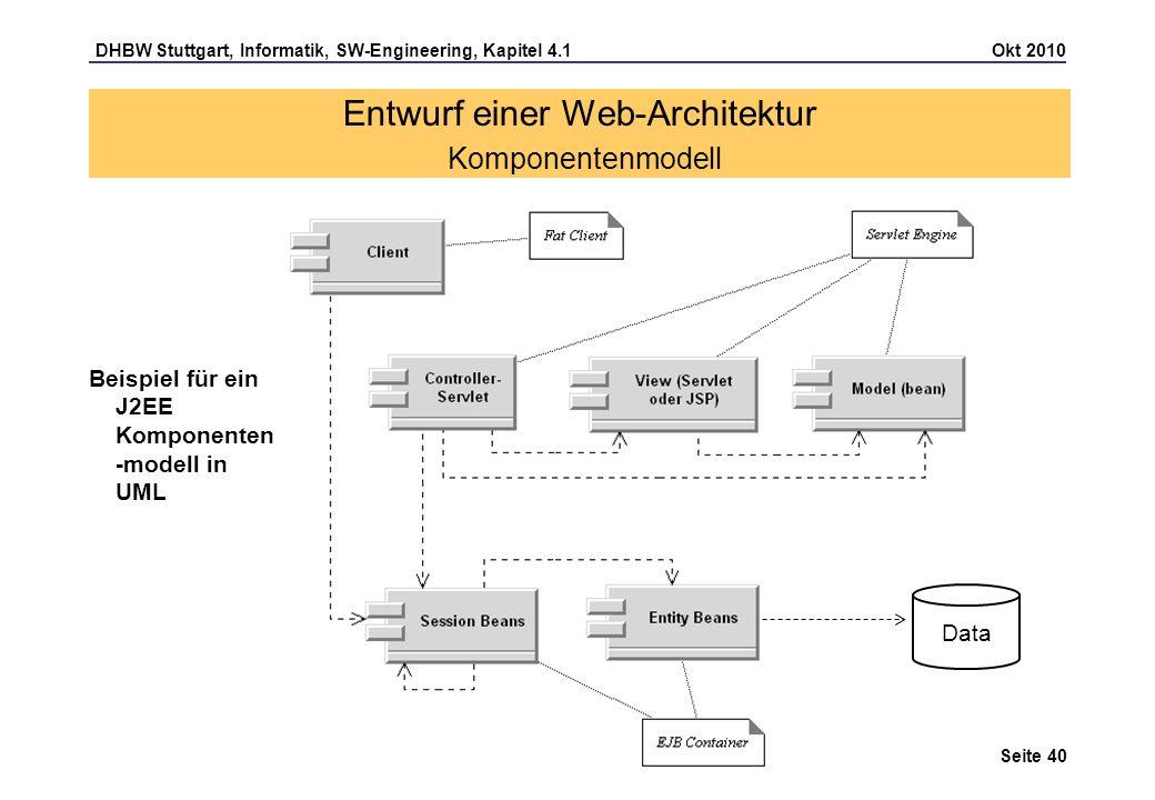 DHBW Stuttgart, Informatik, SW-Engineering, Kapitel 4.1 Okt 2010 Seite 40 Entwurf einer Web-Architektur Komponentenmodell Beispiel für ein J2EE Kompon